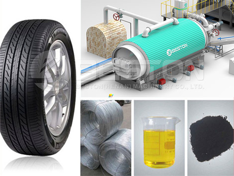 tire recycling machine price